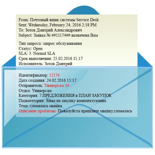 Рисунок 2. Пример типовой заявки на обслуживание